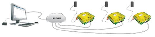 paxton net2 system