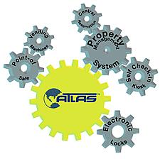 ATLAS GEARS