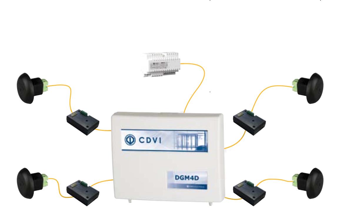 CDVI DGM4D